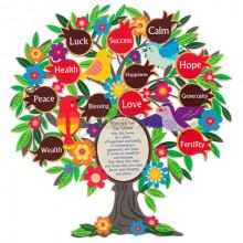 """Благословение для дома """"Красочное дерево"""" (английский язык)"""